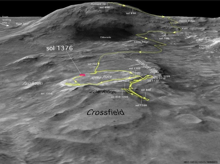Mars Rover Races to Survive