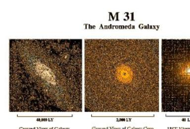 """Explanation: The center of M31 is twice as unusual as previously thought. In 1991 the Planetary Camera then onboard the Hubble Space Telescope pointed toward the center of our Milky Way's closest major galactic neighbor: Andromeda (M31). To everyone's surprise, M31's nucleus showed a double structure. The nuclear hot-spots are quite close together when considering Galactic distances: M31 is about 150,000 light years across while the above shows only the central 30 light-years. Subsequent ground-based observations have led to speculation that indeed two nuclei exist, are moving with respect to each other, that one nucleus is slowly tidally disrupting the other, and that one nucleus may be the remains of smaller galaxy """"eaten"""" by M31. The nuclei of many galaxies, including M31, are known to be quite violent places, and the existence of massive black holes are frequently postulated to explain them."""