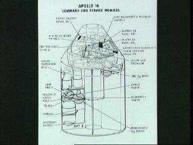 Line drawing of Apollo 14 Command/Service Modules