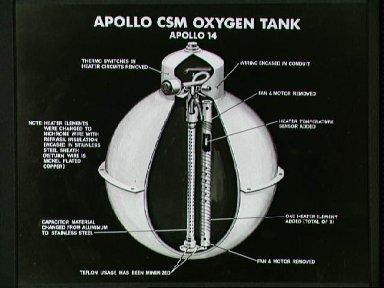 Artist's concept of oxygen tanks of the Apollo 14 spacecraft