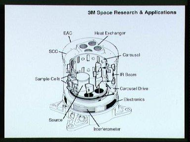 Cutaway line drawing of STS-34 middeck experiment Polymer Morphology (PM)